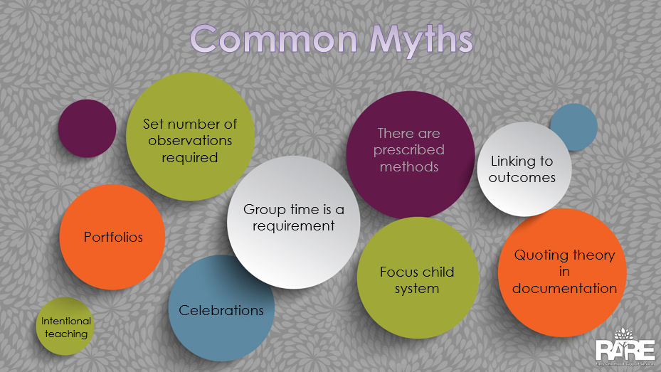 Common Myths around Programming